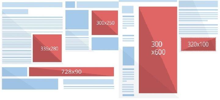AdSense广告尺寸