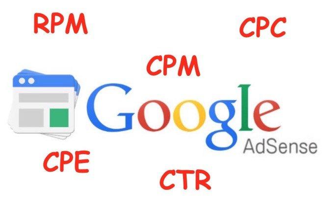 「AdSense CPM」的圖片搜尋結果