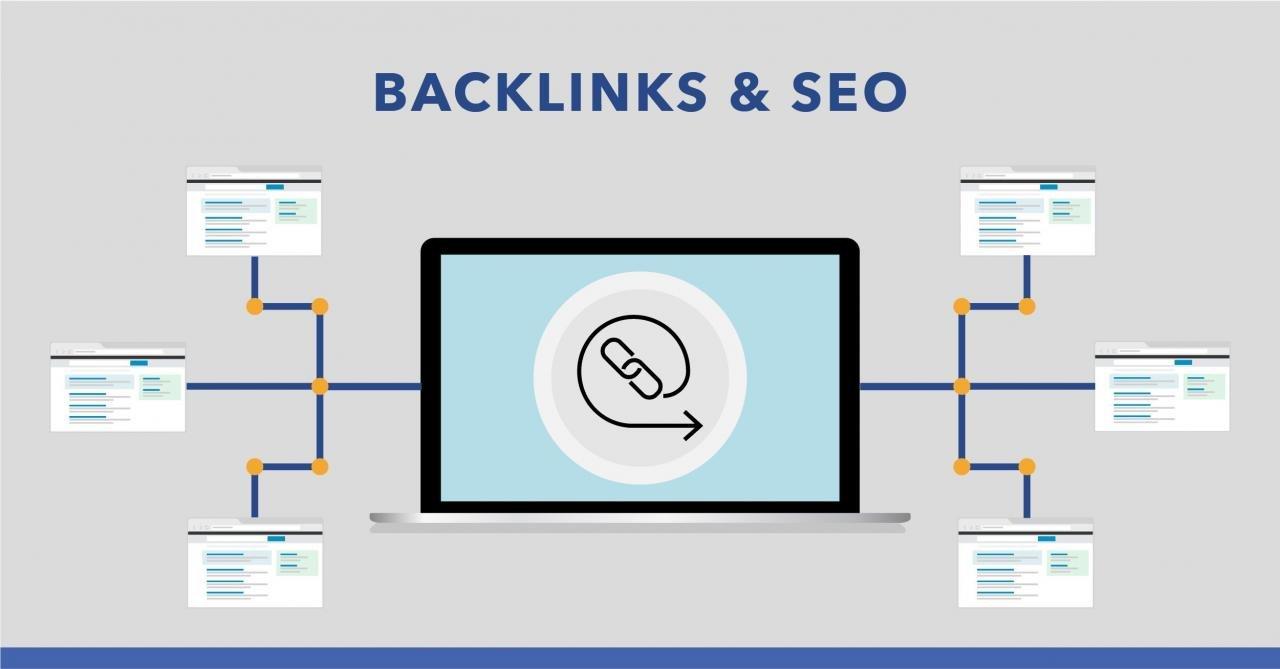 「seo backlinks」的圖片搜尋結果