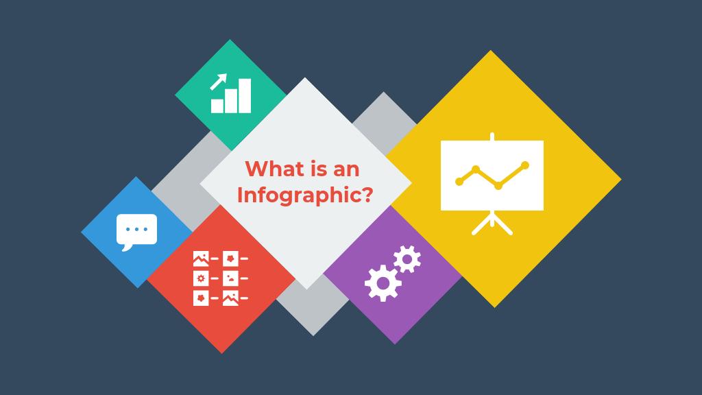 「Infographics」的圖片搜尋結果