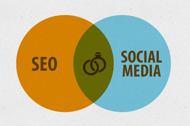 「seo social」的圖片搜尋結果