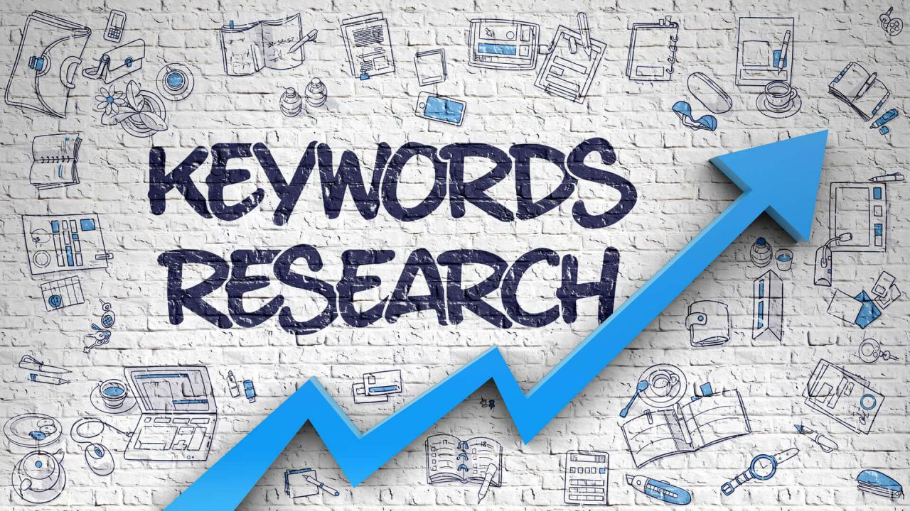 「keyword research how to」的圖片搜尋結果