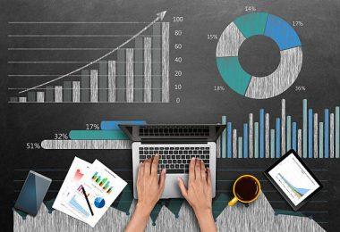 電子營銷和數字營銷