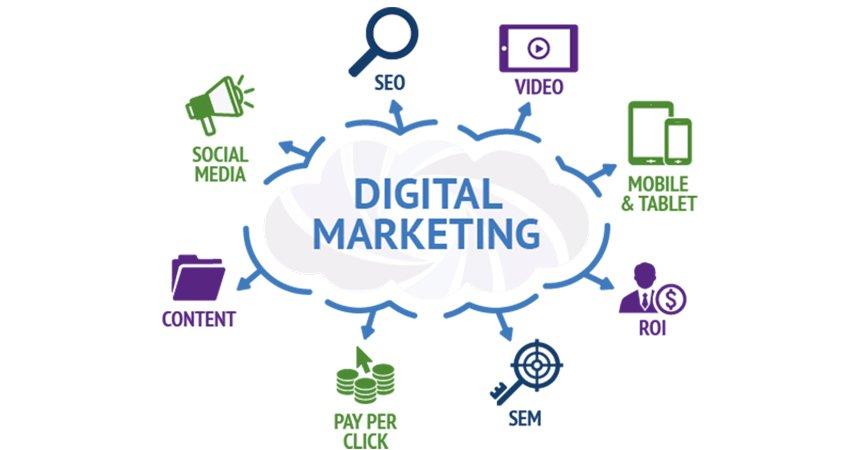 「digital marketing」的圖片搜尋結果