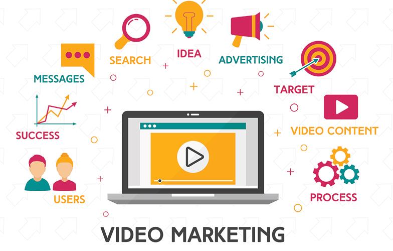 「video marketing」的圖片搜尋結果